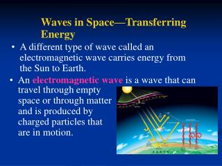 An  electromagnetic wave  is a wave that can