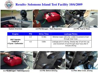 Results- Solomons Island Test Facility 10/6/2009