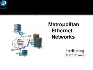 Metropolitan Ethernet Networks Estella Kang Matt Powers