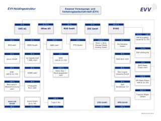 Tropolys Altges. GmbH