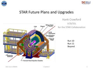STAR Future Plans and Upgrades