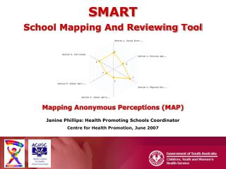 SMART School Mapping And Reviewing Tool