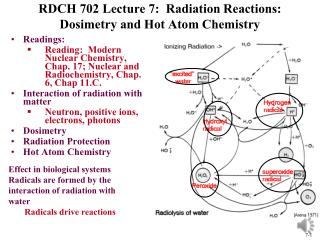 RDCH 702 Lecture 7:  Radiation  Reactions:   Dosimetry  and Hot Atom Chemistry
