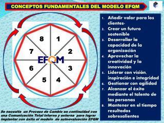 CONCEPTOS FUNDAMENTALES DEL MODELO EFQM