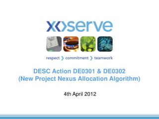 DESC Action DE0301 & DE0302 (New Project Nexus Allocation Algorithm)