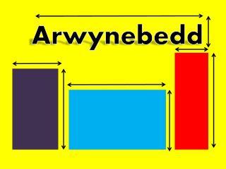 Arwynebedd