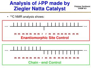Analysis of  i -PP made by Ziegler Natta Catalyst