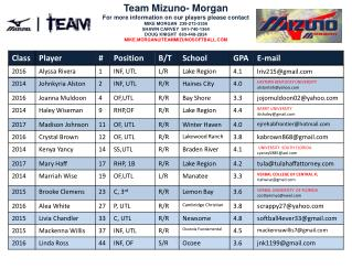 Team Mizuno- Morgan For more information on our players please contact MIKE MORGAN  239-273-3356