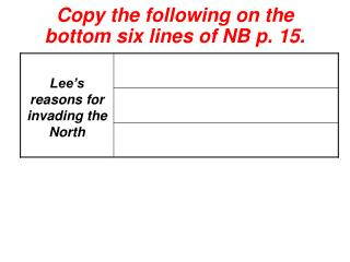 Copy the following on the bottom six lines of NB p. 15.