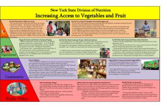 New York State Division of Nutrition Increasing Access to Vegetables and Fruit