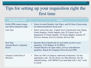 Tips for setting up your requisition right the first time