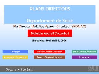 PLANS DIRECTORS Departament de Salut
