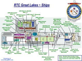 RTC Great Lakes ~ Ships