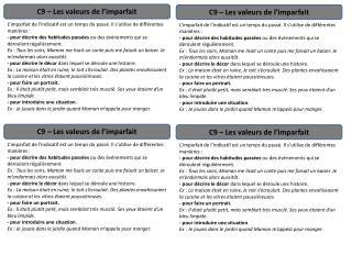 C9 – Les valeurs de l'imparfait