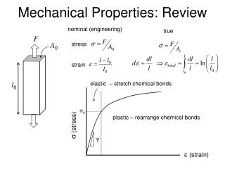 Mechanical Properties: Review