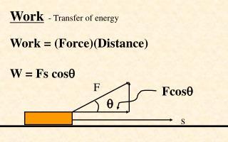 Work   - Transfer of energy