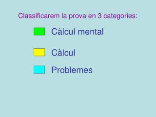 Classificarem la prova en 3 categories: