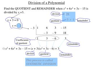 Division of a Polynomial