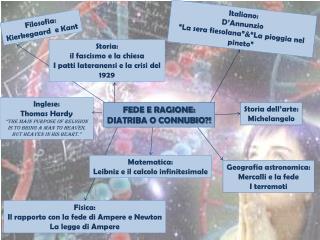 FEDE E RAGIONE: DIATRIBA O CONNUBIO?!