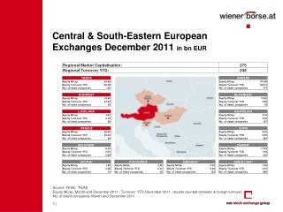 Central & South-Eastern European Exchanges December 2011  in bn EUR