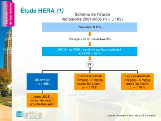 Étude HERA  (1)