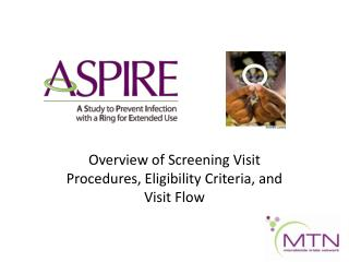 Overview of Screening Visit Procedures, Eligibility Criteria, and Visit Flow