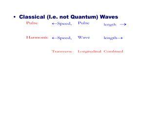 Classical I.e. not Quantum Waves