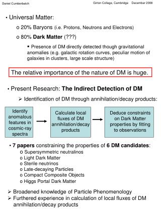 Universal Matter :  20% Baryons  (i.e. Protons, Neutrons and Electrons)  80%  Dark Matter  (???)