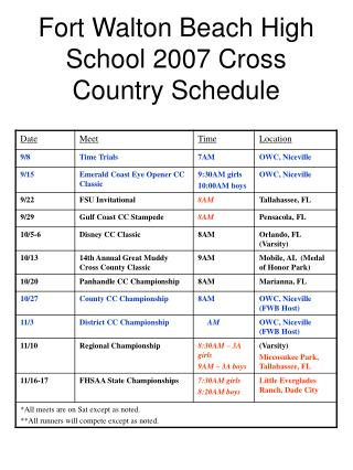 Fort Walton Beach High School 2007 Cross Country Schedule