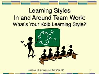 Learning Styles In and Around Team Work: What s Your Kolb Learning Style
