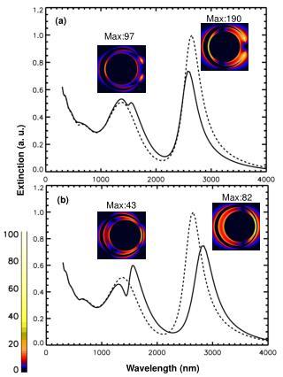 Wavelength (nm)