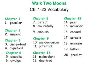 Walk Two Moons  Ch. 1-22 Vocabulary