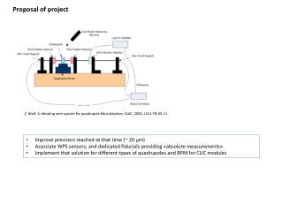Proposal of project