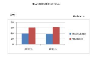 RELATÓRIO SOCIOCULTURAL