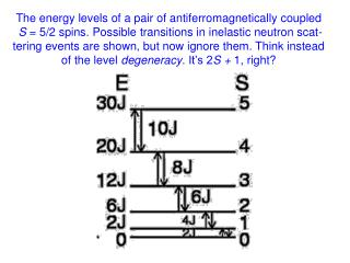 The  energy levels of a pair of antiferromagnetically coupled