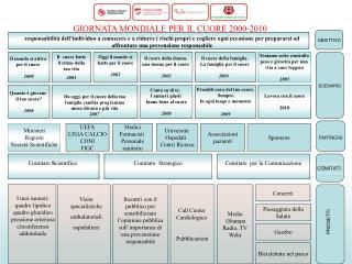 Call Center  Cardiologico Pubblicazioni