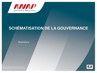 Schématisation de la gouvernance