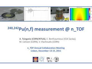 240,242 Pu( n,f ) measurement @  n_TOF