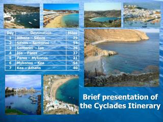 Brief presentation of the Cyclades Itinerary