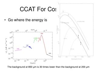CCAT For Cosmology