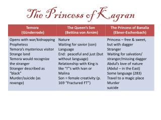The Princess of  Kagran