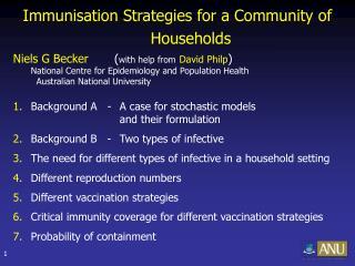 Immunisation Strategies for a Community of Households