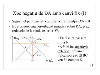 Xoc negatiu de  DA  amb canvi fix (I)