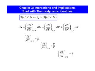 Chapter 3: Interactions and Implications. Start with  Thermodynamic Identities
