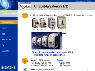 Circuit-breakers (1/3)