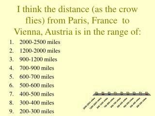 2000-2500 miles 1200-2000 miles  900-1200 miles 700-900 miles 600-700 miles 500-600 miles