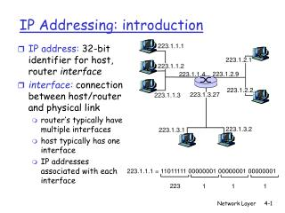 IP Addressing: introduction