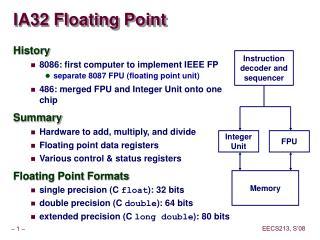 IA32 Floating Point