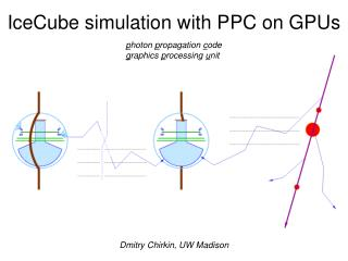 IceCube simulation with PPC on GPUs