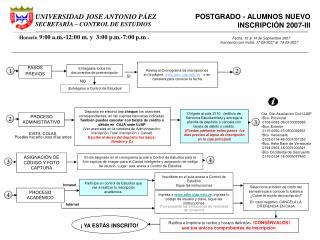 POSTGRADO - ALUMNOS NUEVO    INSCRIPCIÓN 2007-III